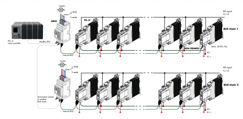 nrg system-oversigt